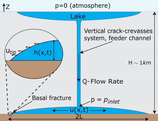 schematic_for_turbulent_hydraulic_fracturev6
